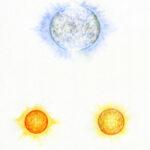 Ras Alhague, 55 Cancri y Iota Piscium